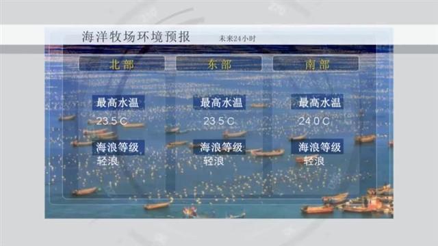 海洋预报2021-09-23